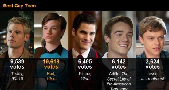 Best-Gay-Teen-winner.JPG