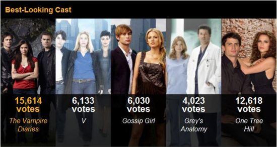 Best-Looking-Cast-winner.JPG