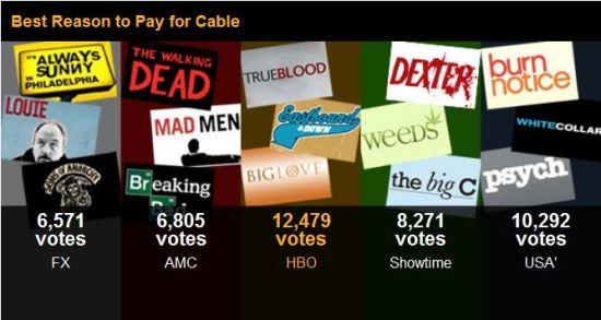 Best-cable-winner.JPG