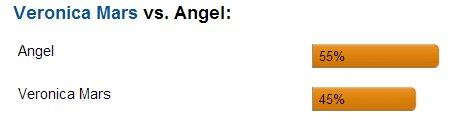 angelpoll.jpg